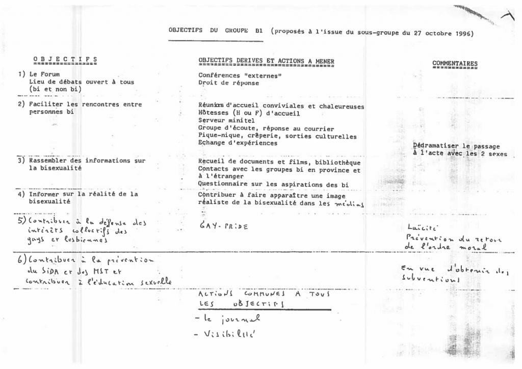 Document de travail précisant les objectifs du groupe Bi au 27 octobre 96