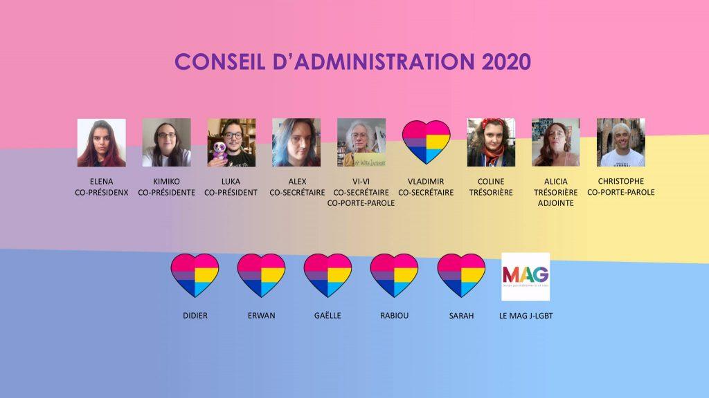 photos des membres du CA début 2021